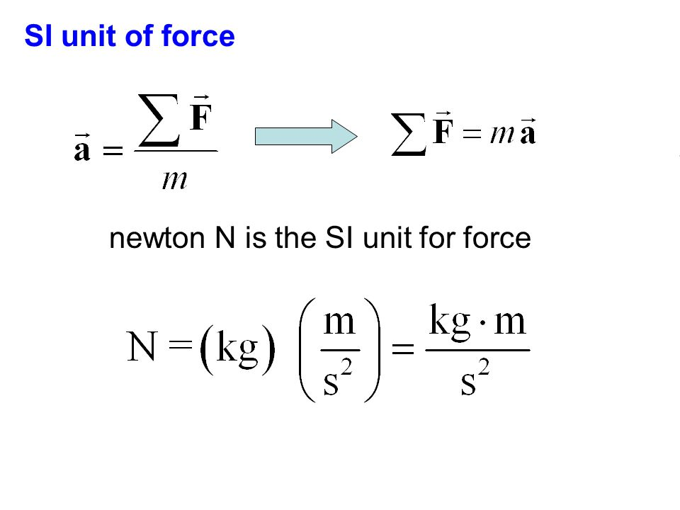 SI unit of force newton N is the SI unit for force