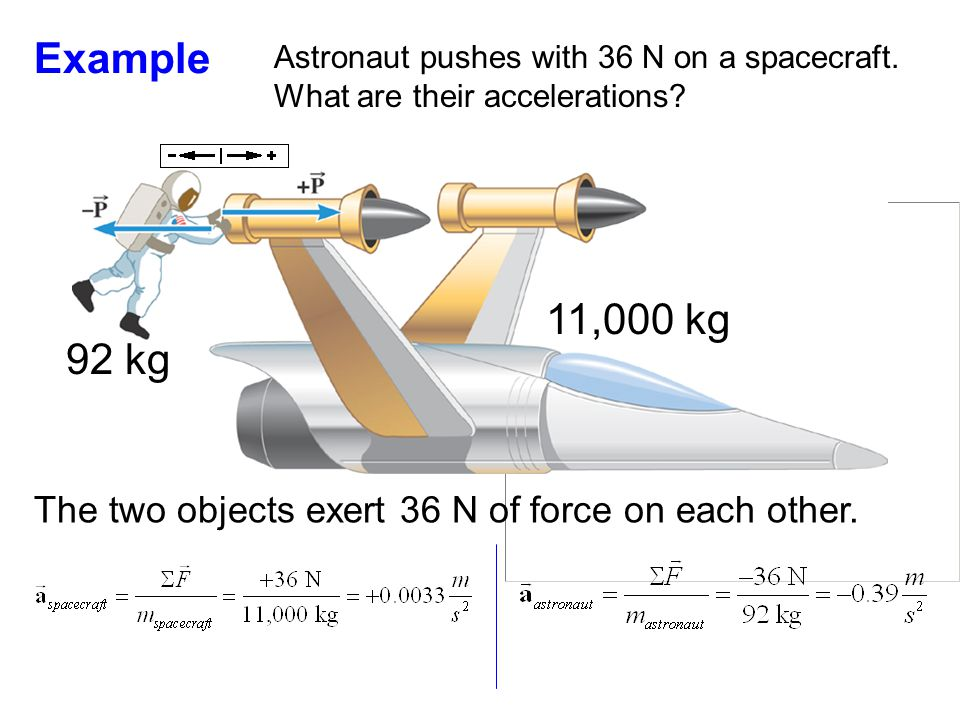 Astronaut pushes with 36 N on a spacecraft. What are their accelerations? Example 11,000 kg 92 kg The two objects exert 36 N of force on each other.