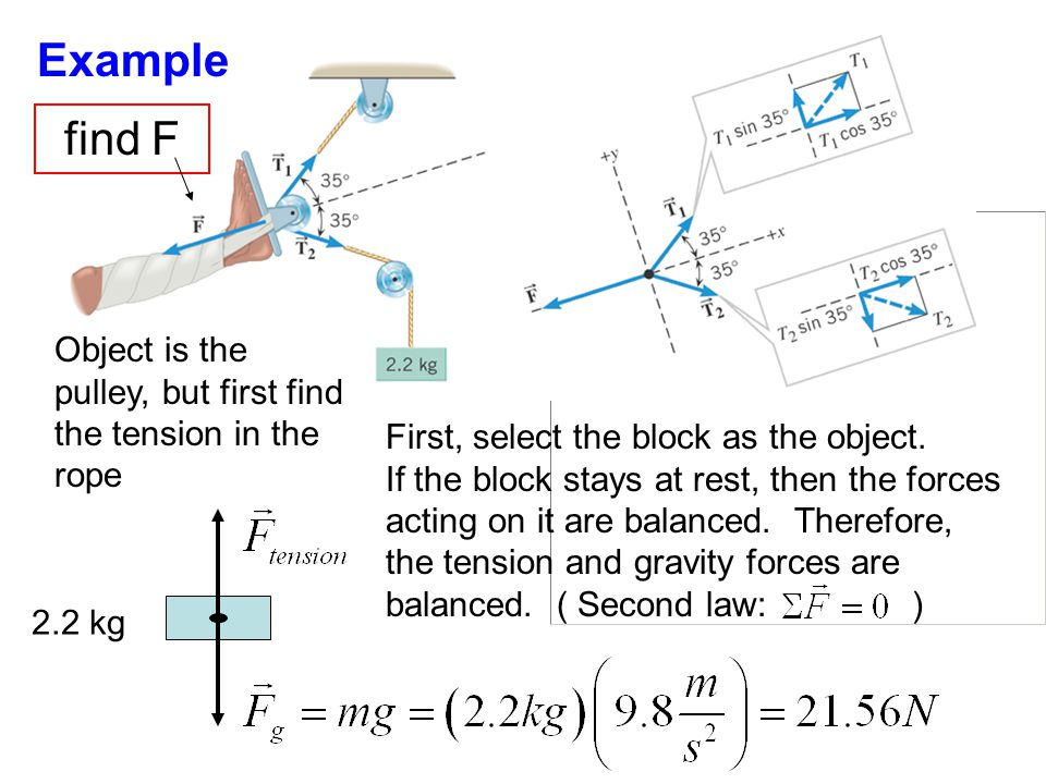 2.2 kg Example find F Object is the pulley, but first find the tension in the rope First, select the block as the object. If the block stays at rest,