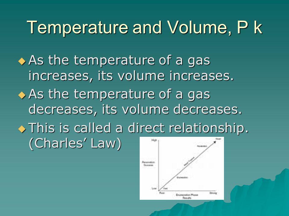 Temperature and Volume, P k  As the temperature of a gas increases, its volume increases.  As the temperature of a gas decreases, its volume decreas