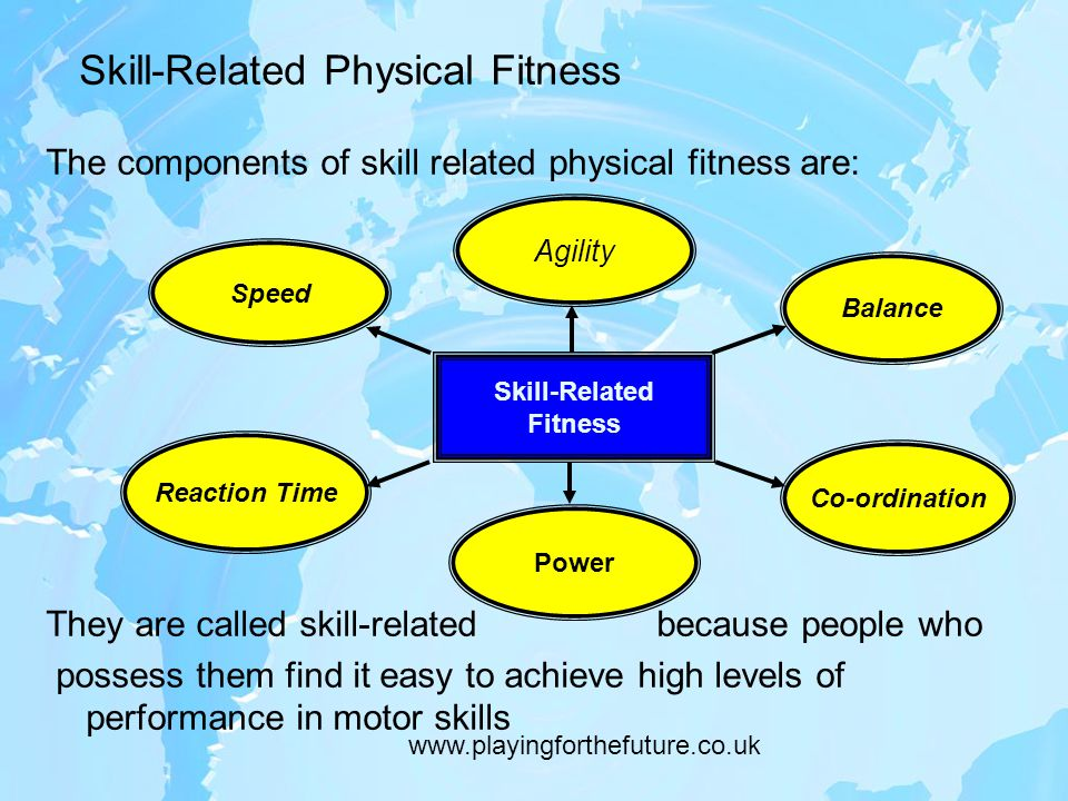 Skill-Related Physical Fitness The components of skill related physical fitness are: They are called skill-related because people who possess them find it easy to achieve high levels of performance in motor skills Skill-Related Fitness Balance Co-ordination Agility Power Reaction Time Speed