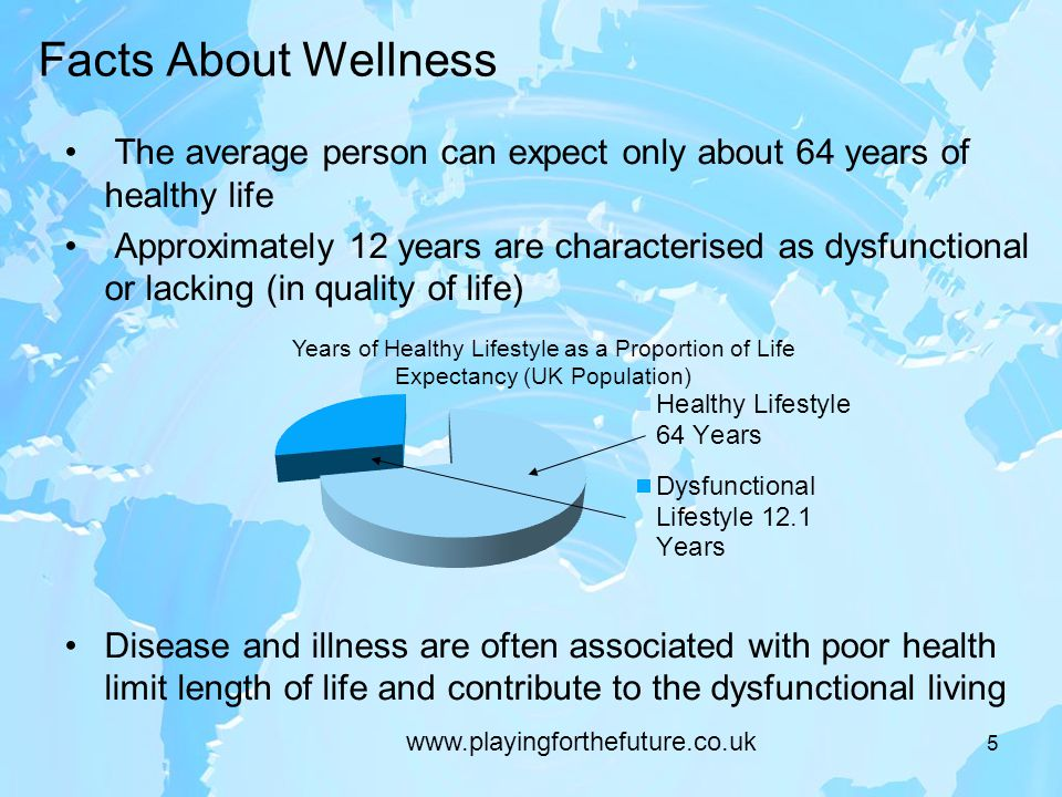 Facts About Wellness The average person can expect only about 64 years of healthy life Approximately 12 years are characterised as dysfunctional or lacking (in quality of life) Disease and illness are often associated with poor health limit length of life and contribute to the dysfunctional living 5