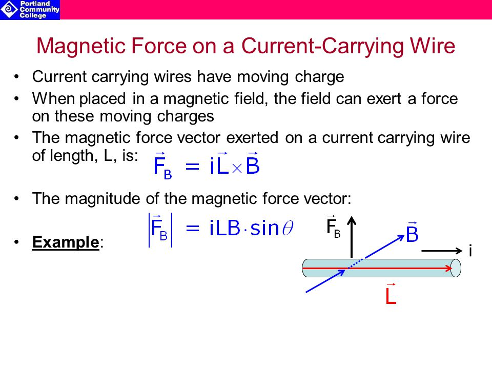 The Hall Effect When a perpendicular magnetic field is applied to a current carrying material, the charge path becomes curved with moving charge accumulating on one face of the material & equal and opposite charges exposed on the other face.
