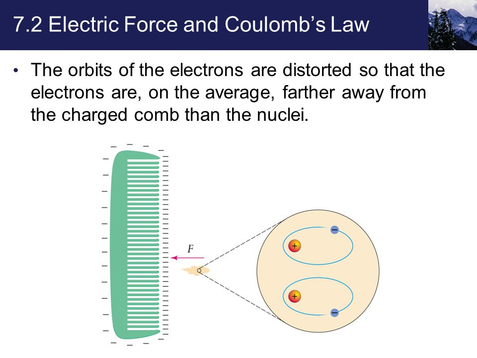 7.2 Electric Force and Coulomb's Law The orbits of the electrons are distorted so that the electrons are, on the average, farther away from the charged comb than the nuclei.