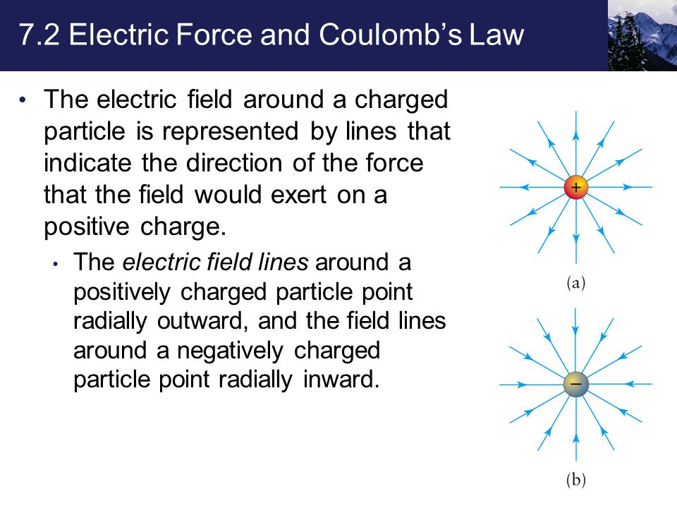 7.2 Electric Force and Coulomb's Law The electric field around a charged particle is represented by lines that indicate the direction of the force that the field would exert on a positive charge.