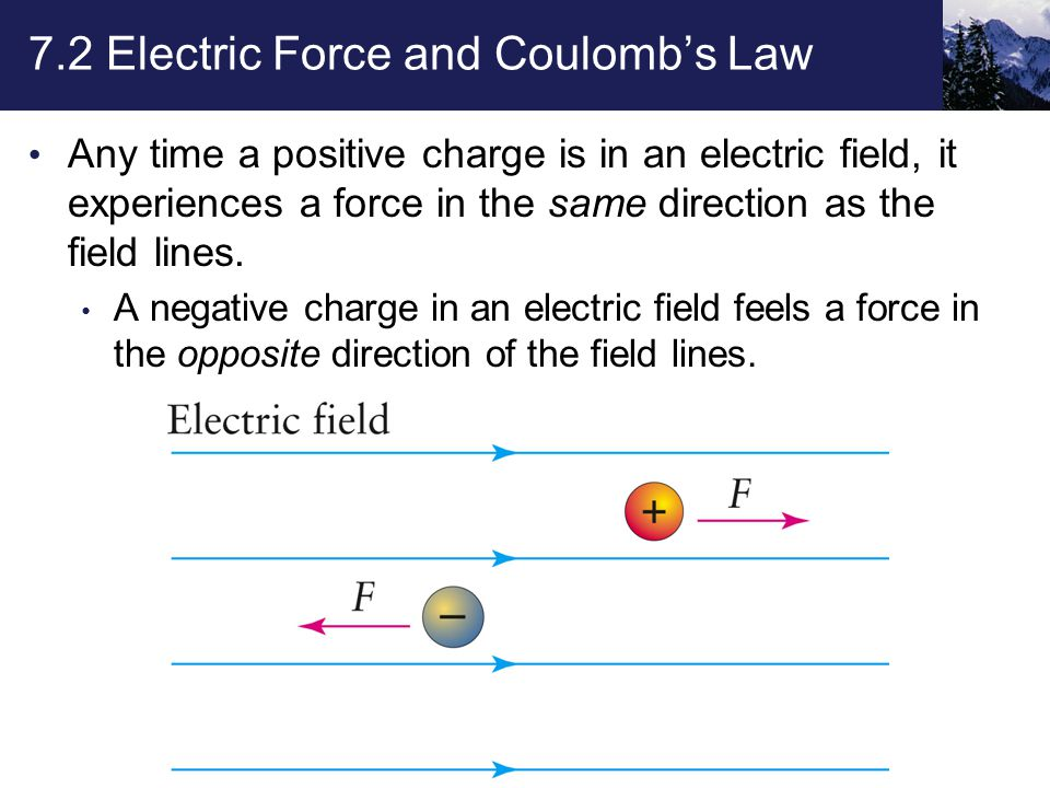7.2 Electric Force and Coulomb's Law Any time a positive charge is in an electric field, it experiences a force in the same direction as the field lines.