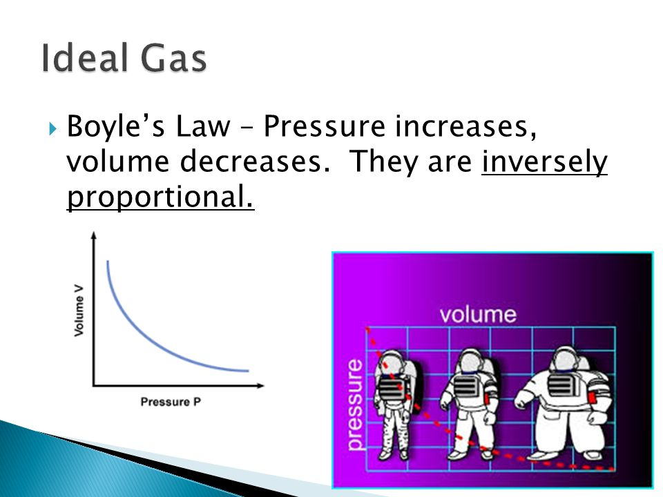  Boyle's Law – Pressure increases, volume decreases. They are inversely proportional.