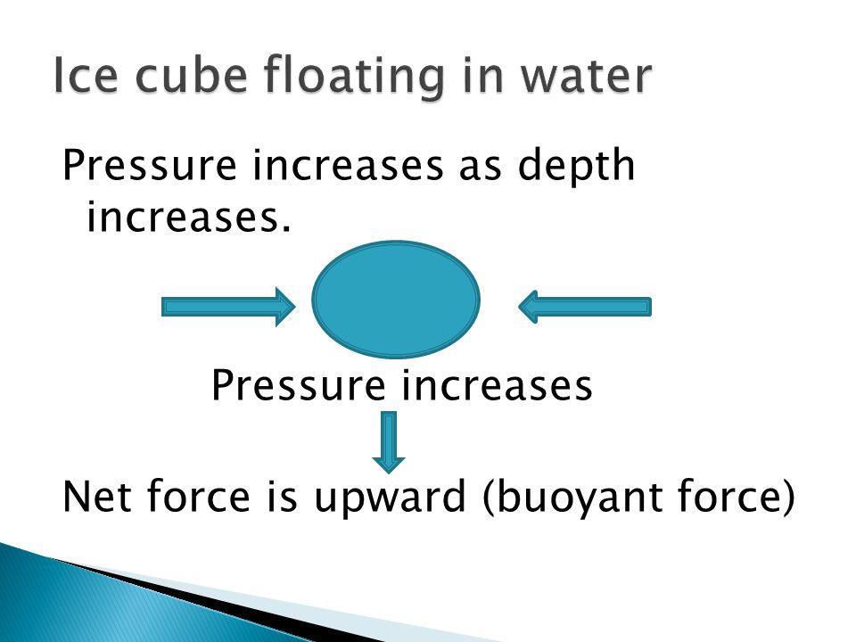 Pressure increases as depth increases. Pressure increases Net force is upward (buoyant force)