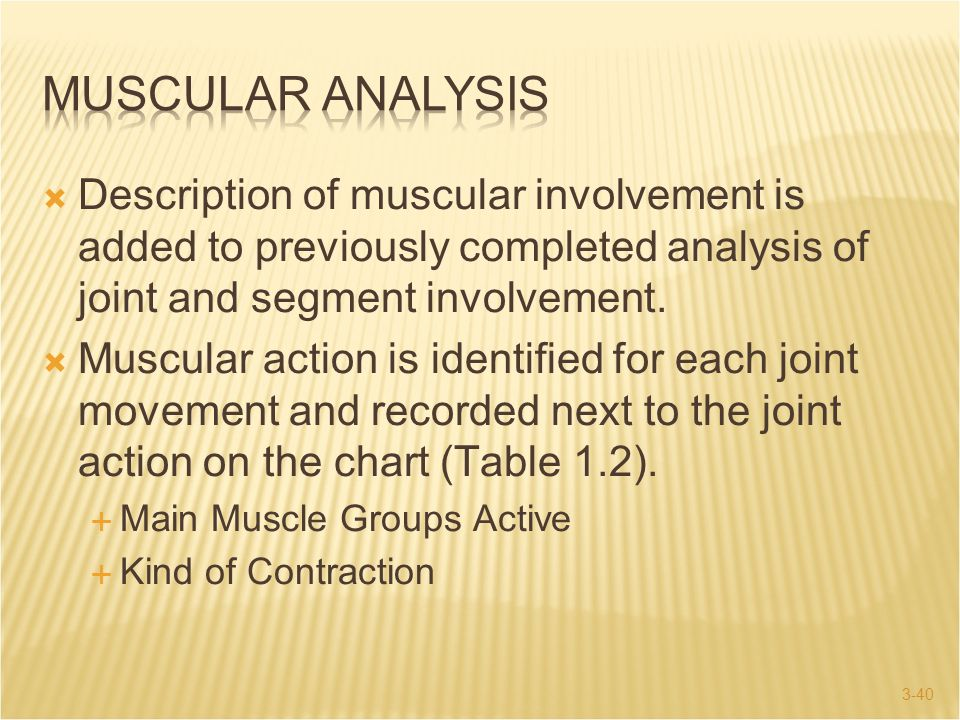 3-40  Description of muscular involvement is added to previously completed analysis of joint and segment involvement.  Muscular action is identified