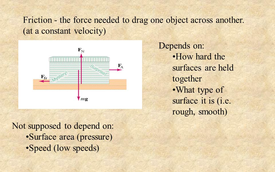 Friction - the force needed to drag one object across another.