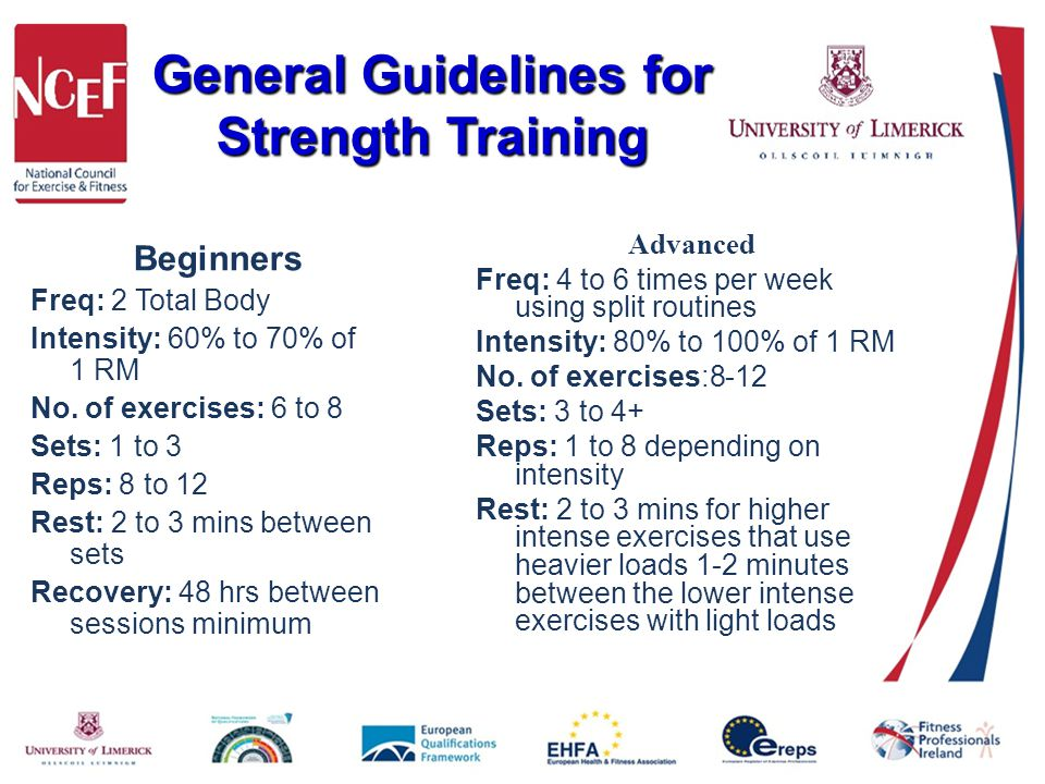 General Guidelines for Strength Training Beginners Freq: 2 Total Body Intensity: 60% to 70% of 1 RM No. of exercises: 6 to 8 Sets: 1 to 3 Reps: 8 to 1