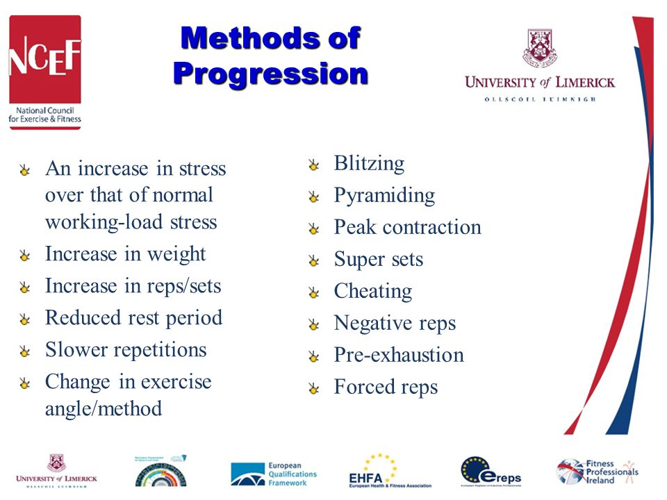 Methods of Progression An increase in stress over that of normal working-load stress Increase in weight Increase in reps/sets Reduced rest period Slower repetitions Change in exercise angle/method Blitzing Pyramiding Peak contraction Super sets Cheating Negative reps Pre-exhaustion Forced reps