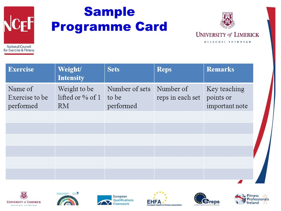 Sample Programme Card ExerciseWeight/ Intensity SetsRepsRemarks Name of Exercise to be performed Weight to be lifted or % of 1 RM Number of sets to be performed Number of reps in each set Key teaching points or important note