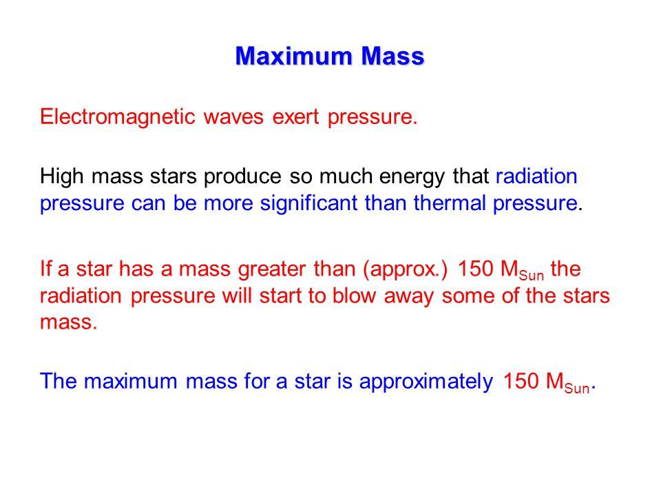 Maximum Mass Electromagnetic waves exert pressure.