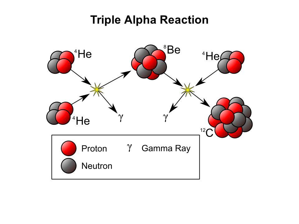 Triple Alpha Reaction