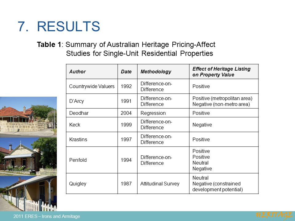 7. RESULTS 2011 ERES – Irons and Armitage HERITAGE Table 1: Summary of Australian Heritage Pricing-Affect Studies for Single-Unit Residential Properti