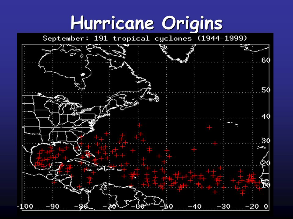 Hurricane Origins