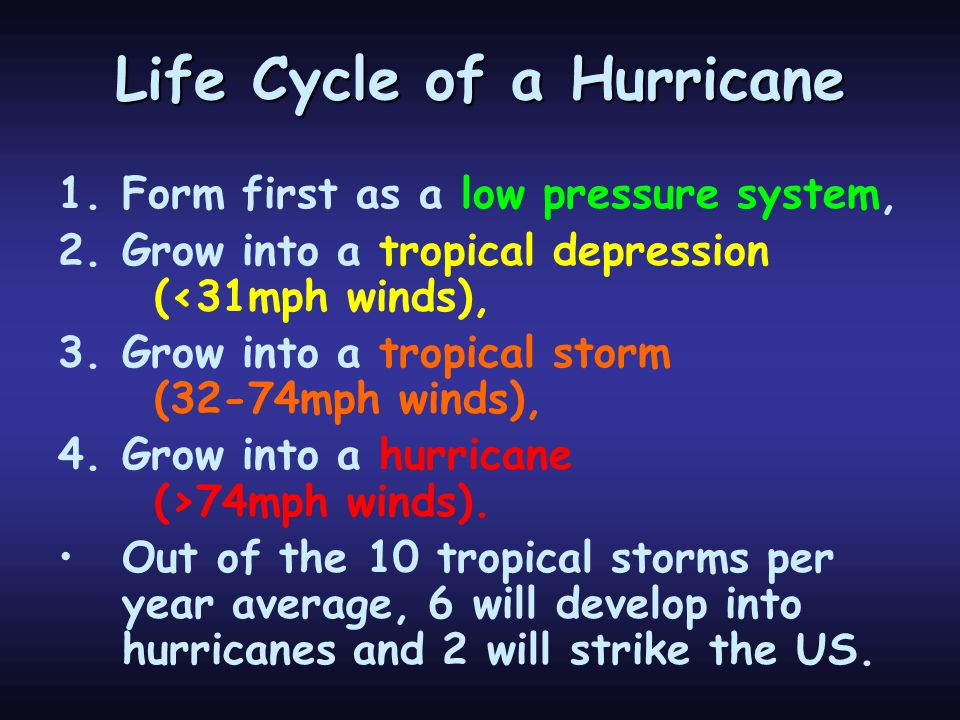 Life Cycle of a Hurricane 1.Form first as a low pressure system, 2.Grow into a tropical depression (<31mph winds), 3.Grow into a tropical storm (32-74mph winds), 4.Grow into a hurricane (>74mph winds).