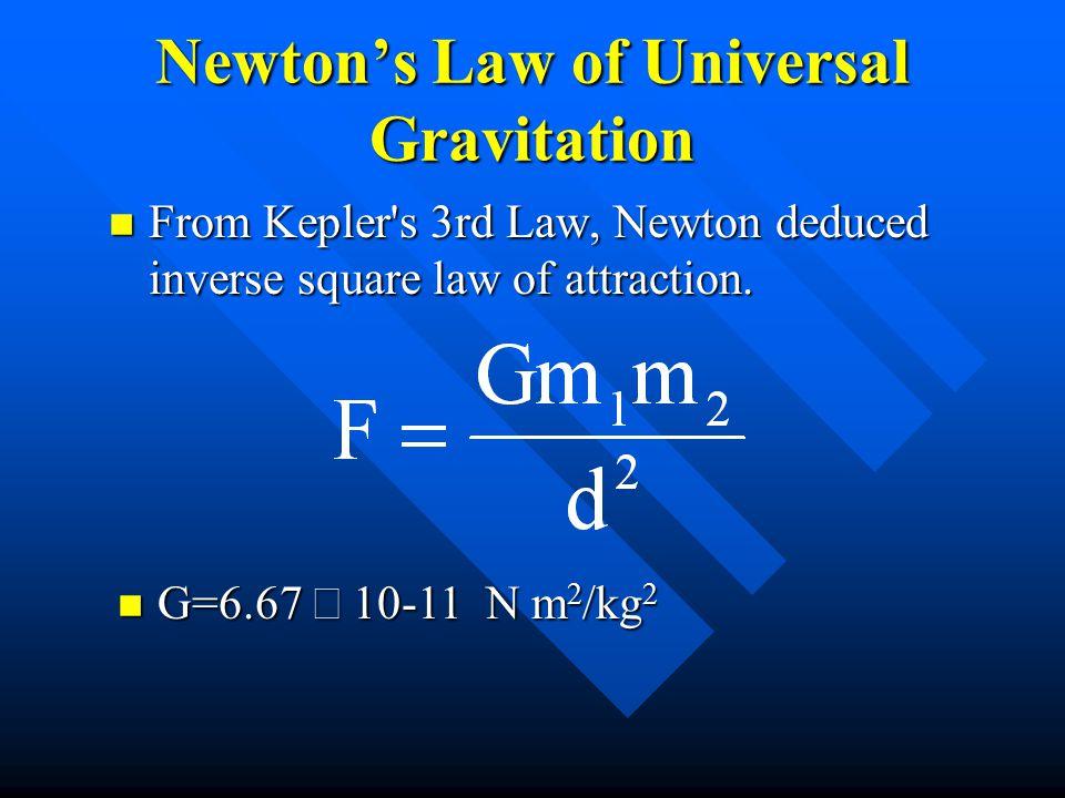 Kepler's Laws...Simply (See page 192.) n Law 1: Elliptical orbits… n Law 2: Equal areas in equal times… n Law 3: T 2 = R 3