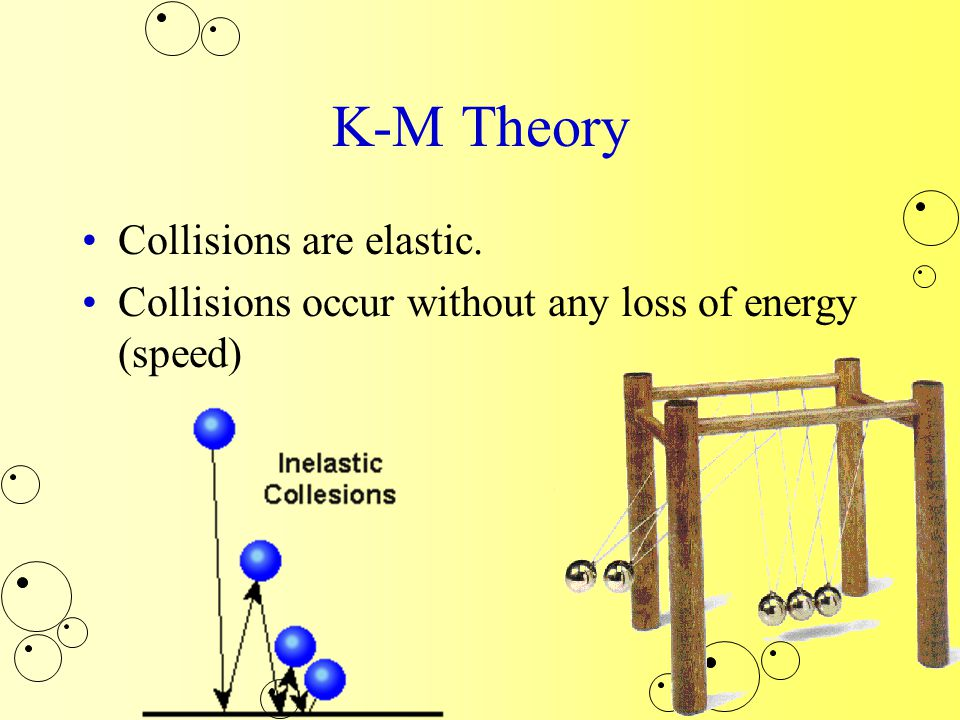 K-M Theory Collisions are elastic. Collisions occur without any loss of energy (speed)