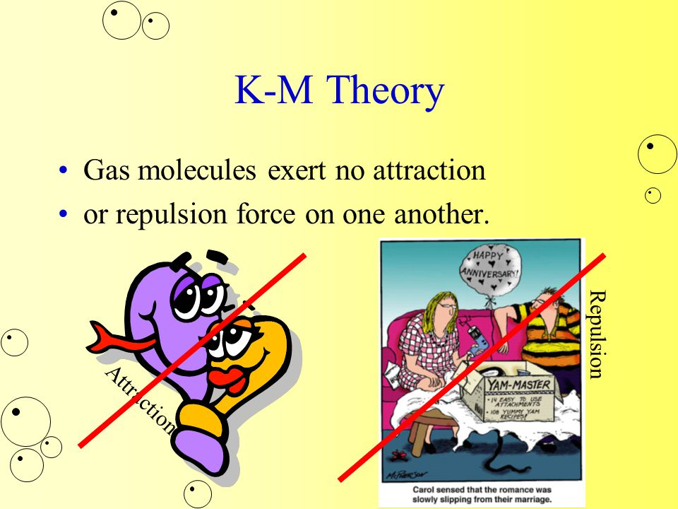 K-M Theory Gas molecules exert no attraction or repulsion force on one another.