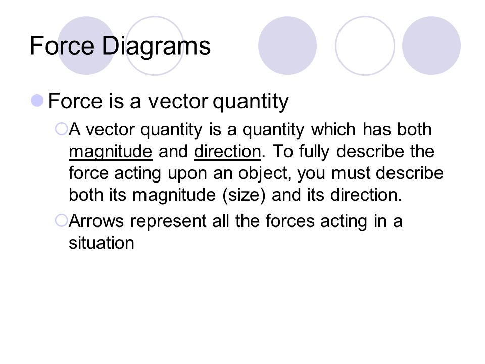 Force Diagrams Force is a vector quantity  A vector quantity is a quantity which has both magnitude and direction. To fully describe the force acting