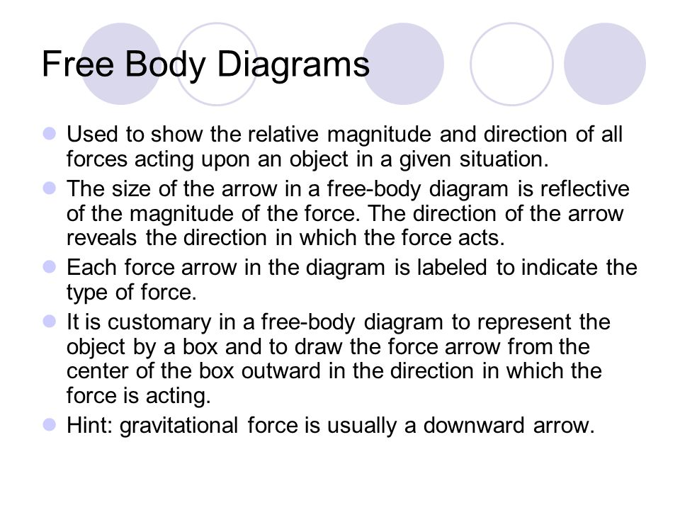 Examples Each force arrow in the diagram is labeled to indicate the type of force.