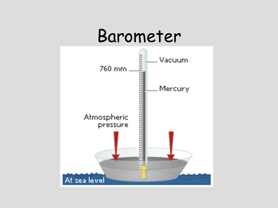 Air Exerts Pressure The standard atmosphere is equal to 101,325 Pa.