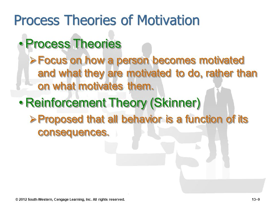 © 2012 South-Western, Cengage Learning, Inc. All rights reserved.13–9 Process Theories of Motivation Process TheoriesProcess Theories  Focus on how a