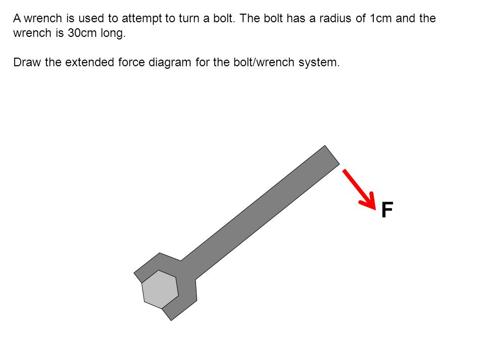 A wrench is used to attempt to turn a bolt.
