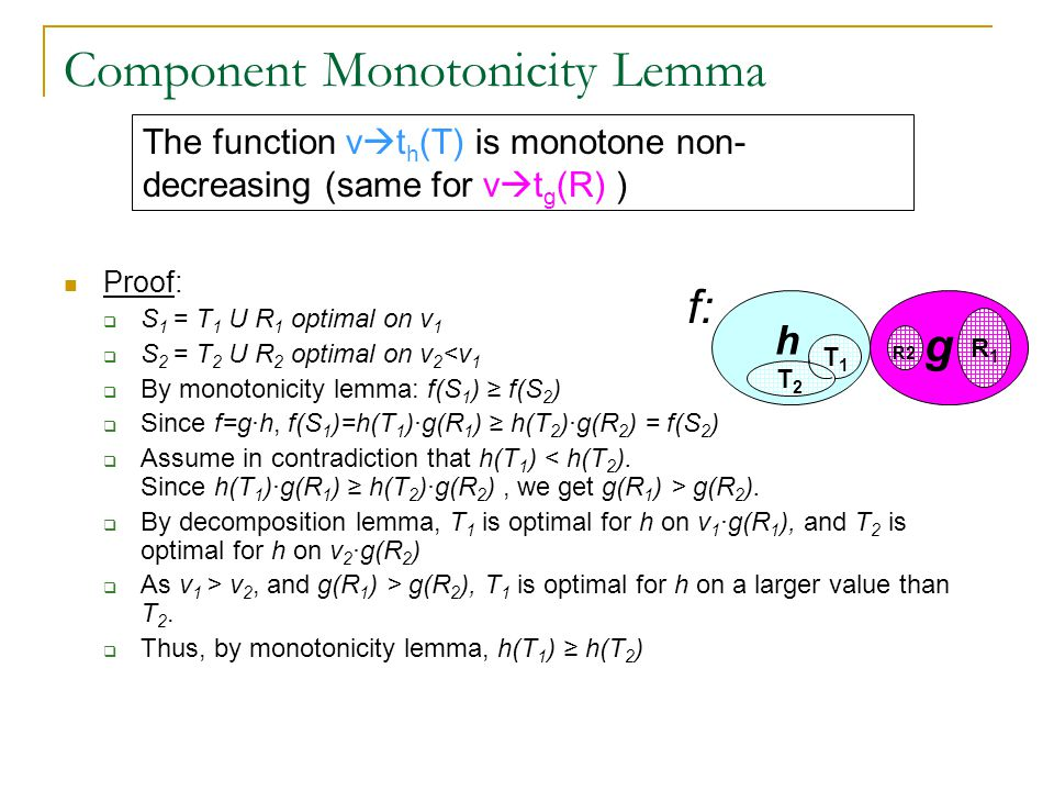 Component Monotonicity Lemma Proof:  S 1 = T 1 U R 1 optimal on v 1  S 2 = T 2 U R 2 optimal on v 2 <v 1  By monotonicity lemma: f(S 1 ) ≥ f(S 2 )  Since f=g·h, f(S 1 )=h(T 1 )·g(R 1 ) ≥ h(T 2 )·g(R 2 ) = f(S 2 )  Assume in contradiction that h(T 1 ) g(R 2 ).