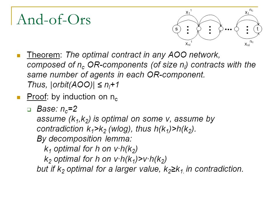 And-of-Ors Theorem: The optimal contract in any AOO network, composed of n c OR-components (of size n l ) contracts with the same number of agents in each OR-component.