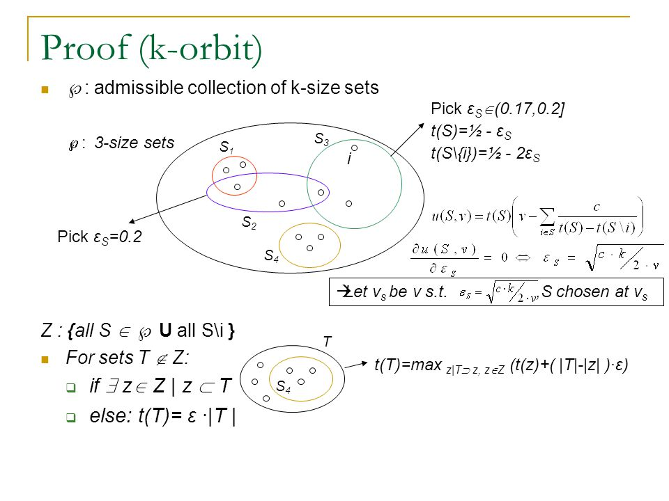 Proof (k-orbit)  : admissible collection of k-size sets Z : {all S   U all S\i } For sets T  Z:  if  z  Z | z  T  else: t(T)= ε ·|T |  Let v s be v s.t.,S chosen at v s S1S1 S2S2 S3S3  : 3-size sets S4S4 Pick ε S  (0.17,0.2] i t(S)=½ - ε S t(S\{i})=½ - 2ε S Pick ε S =0.2 S4S4 T t(T)=max z|T  z, z  Z (t(z)+( |T|-|z| )·ε)