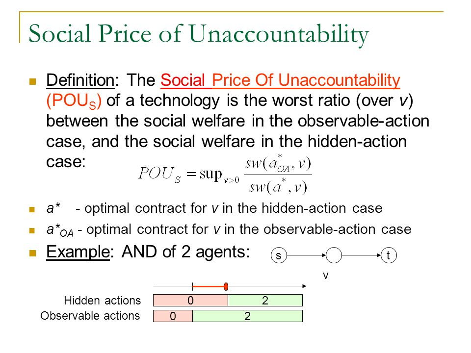 Social Price of Unaccountability Definition: The Social Price Of Unaccountability (POU S ) of a technology is the worst ratio (over v) between the social welfare in the observable-action case, and the social welfare in the hidden-action case: a* - optimal contract for v in the hidden-action case a* OA - optimal contract for v in the observable-action case Example: AND of 2 agents: v 02 Hidden actions Observable actions 02 st