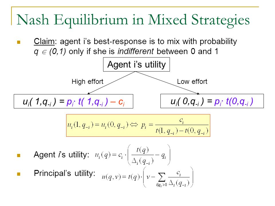 Nash Equilibrium in Mixed Strategies Claim: agent i's best-response is to mix with probability q  (0,1) only if she is indifferent between 0 and 1 Agent i's utility: Principal's utility: Agent i's utility u i ( 1,q -i ) = p i · t( 1,q -i ) – c i u i ( 0,q -i ) = p i · t(0,q -i ) High effortLow effort
