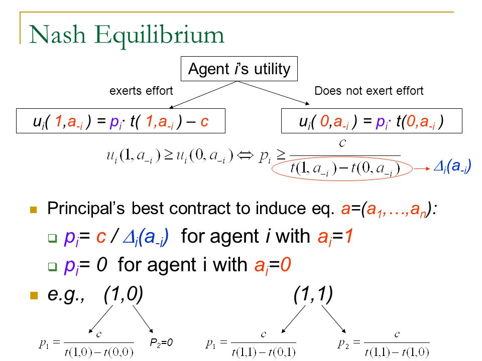 Nash Equilibrium Principal's best contract to induce eq.