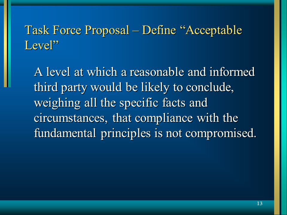 13 Task Force Proposal – Define Acceptable Level A level at which a reasonable and informed third party would be likely to conclude, weighing all the specific facts and circumstances, that compliance with the fundamental principles is not compromised.