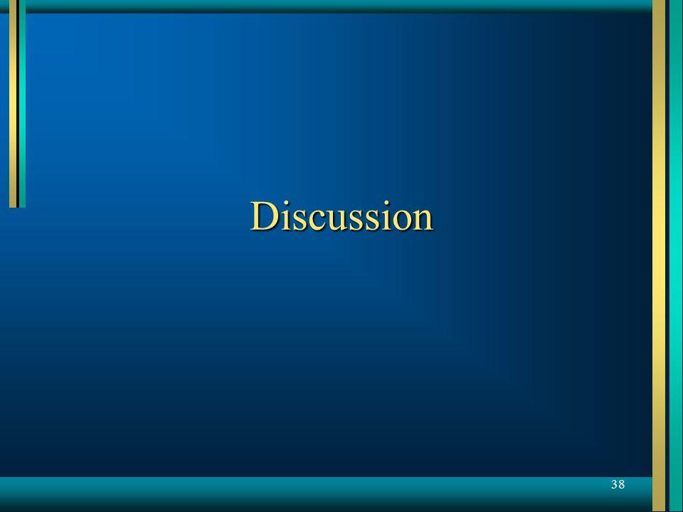 38 Discussion