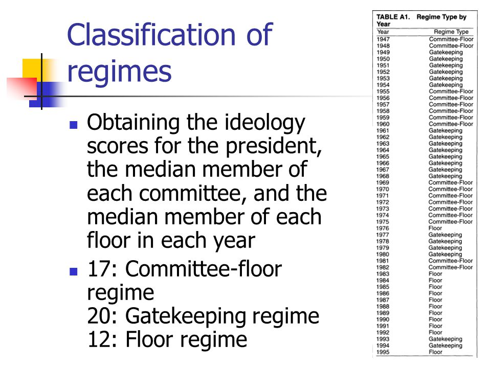 Classification of regimes Obtaining the ideology scores for the president, the median member of each committee, and the median member of each floor in