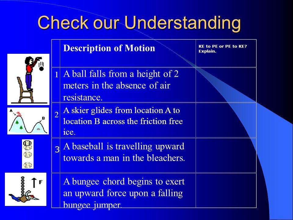 Check our Understanding Description of Motion KE to PE or PE to KE.