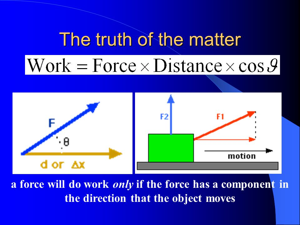 Special cases we've seen so far Special cases we've seen so far Work = Force x Distance (cos0 0 =1) Work = - Force x Distance (cos180 0 =-1) Work = 0 since cos90 0 =0 If displacement is equal to zero then the work done is zero no matter the direction and magnitude of the Force.