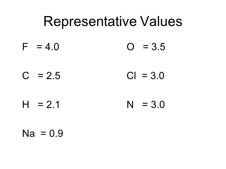 Representative Values F = 4.0O = 3.5 C = 2.5Cl = 3.0 H = 2.1N = 3.0 Na = 0.9