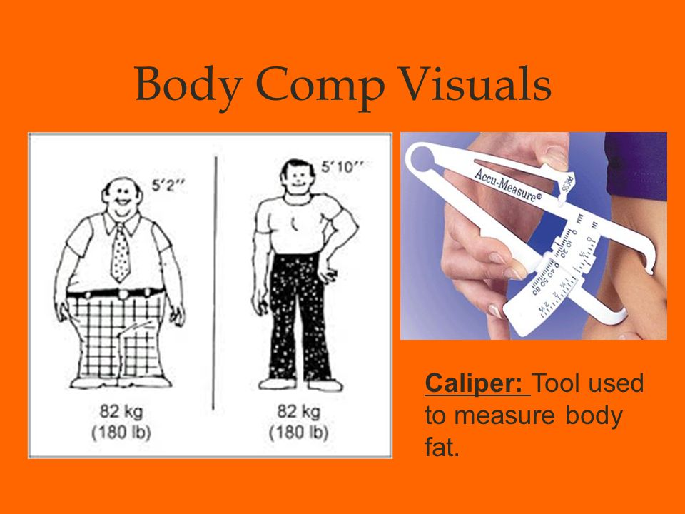 Body Comp Visuals Caliper: Tool used to measure body fat.