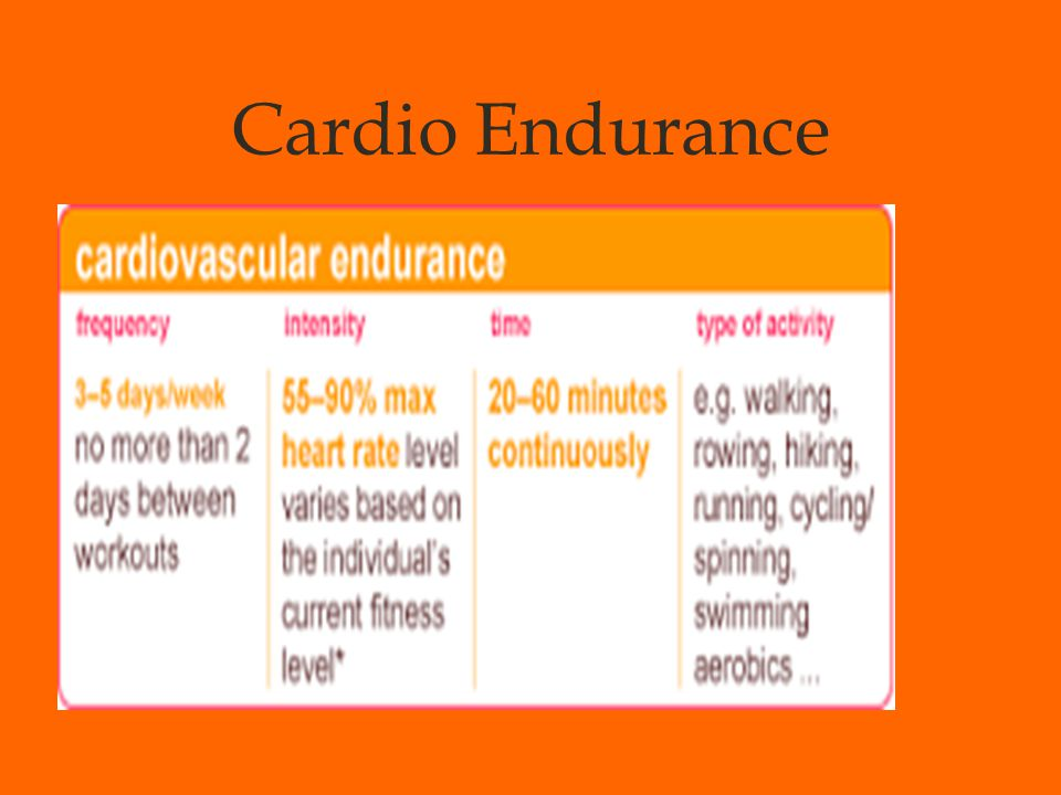 Measuring Heart & Lung Endurance  1.4 Volunteers to Demonstrate 3 Minute Step Test  2.
