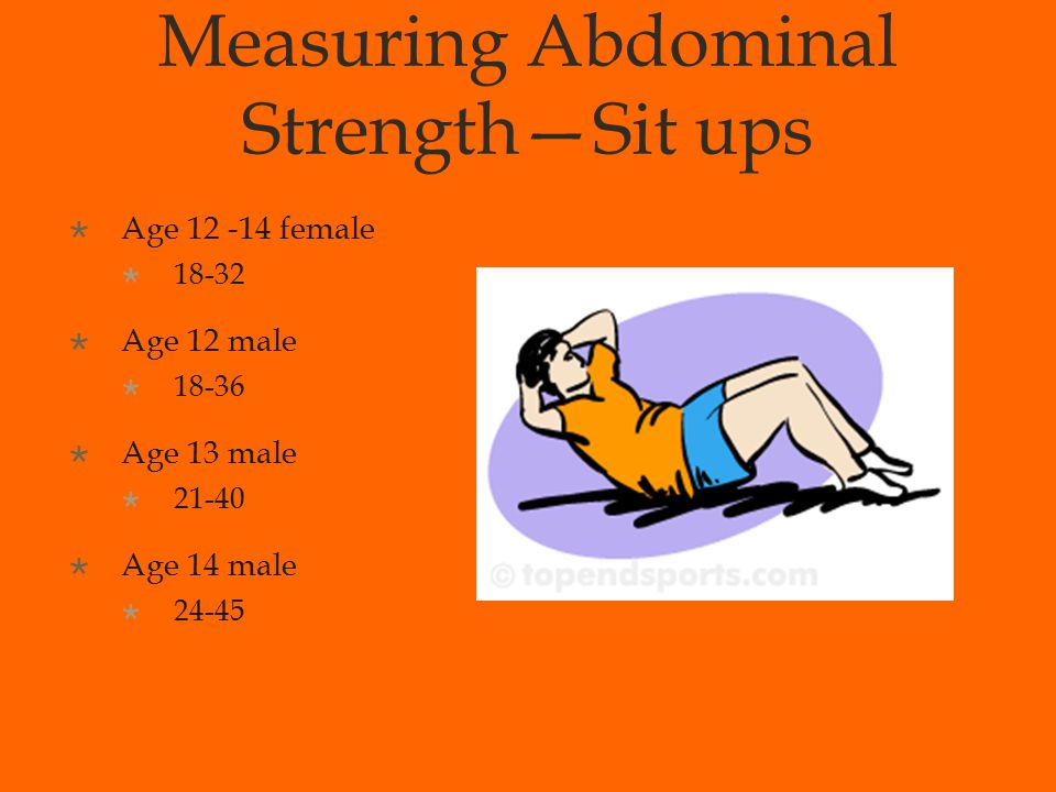 Measuring Abdominal Strength—Sit ups  Age 12 -14 female  18-32  Age 12 male  18-36  Age 13 male  21-40  Age 14 male  24-45