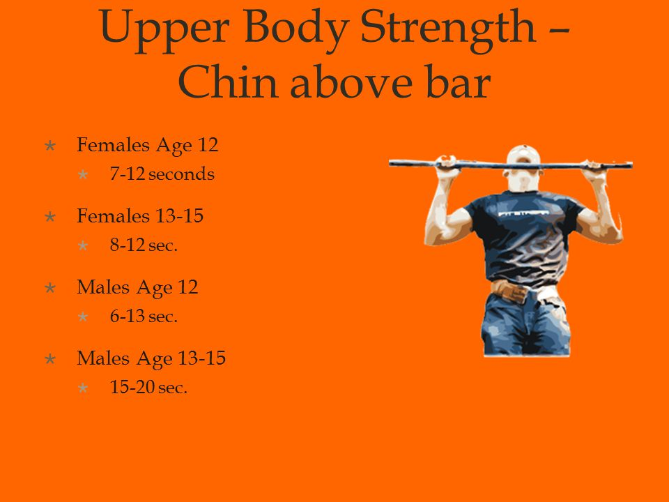 Upper Body Strength – Chin above bar  Females Age 12  7-12 seconds  Females 13-15  8-12 sec.