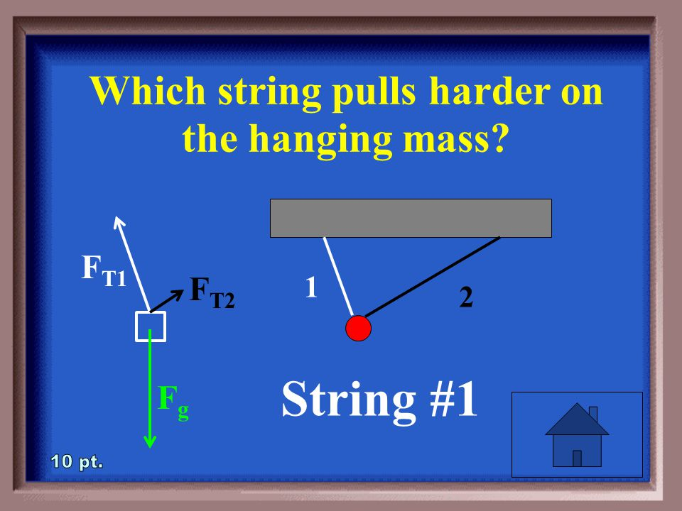 1-10 Which string pulls harder on the hanging mass 2 1