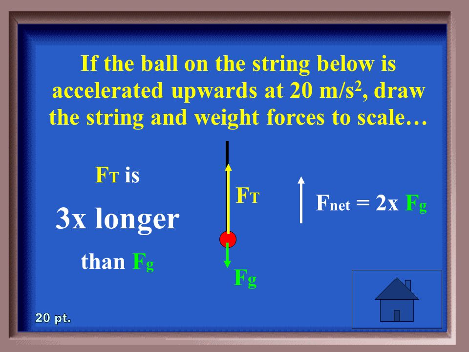 1-20 If the ball on the string below is accelerated upwards at 20 m/s 2, draw the string and weight forces to scale…