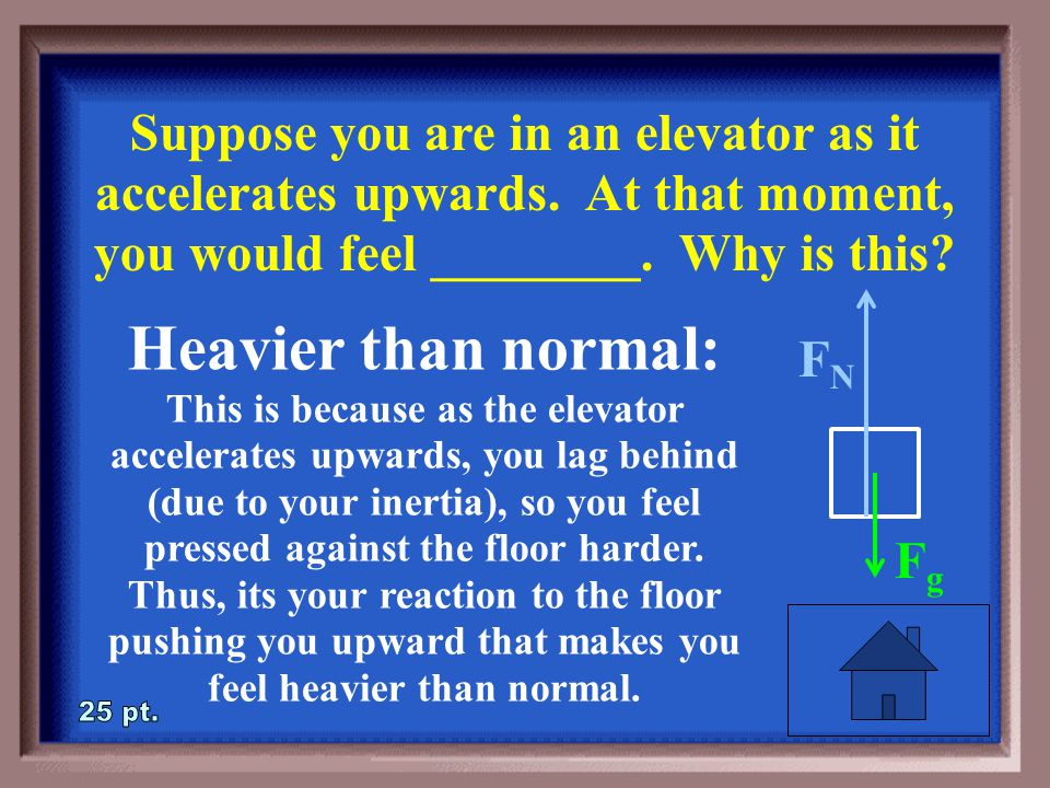 2-25 Suppose you are in an elevator as it accelerates upwards.