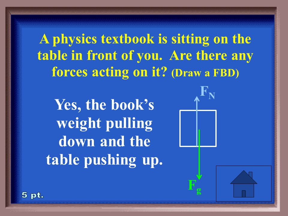 1-5 A physics textbook is sitting on the table in front of you.